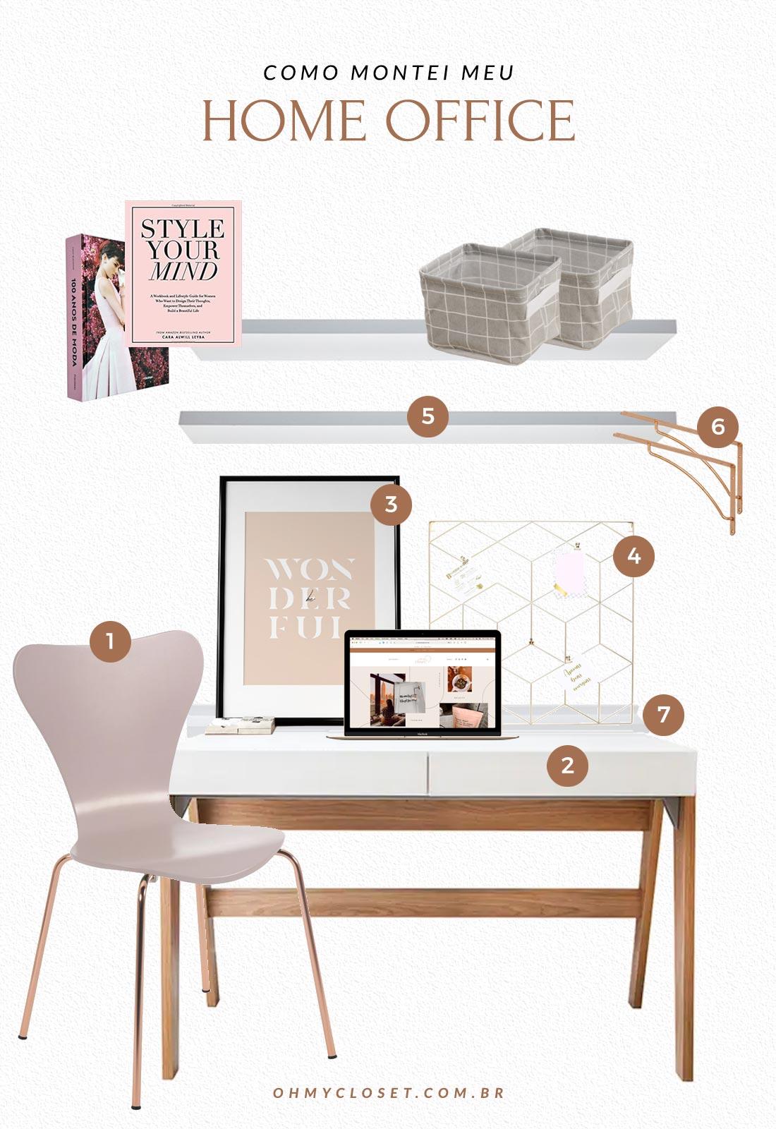 Infográfico items para montar home office gastando pouco.