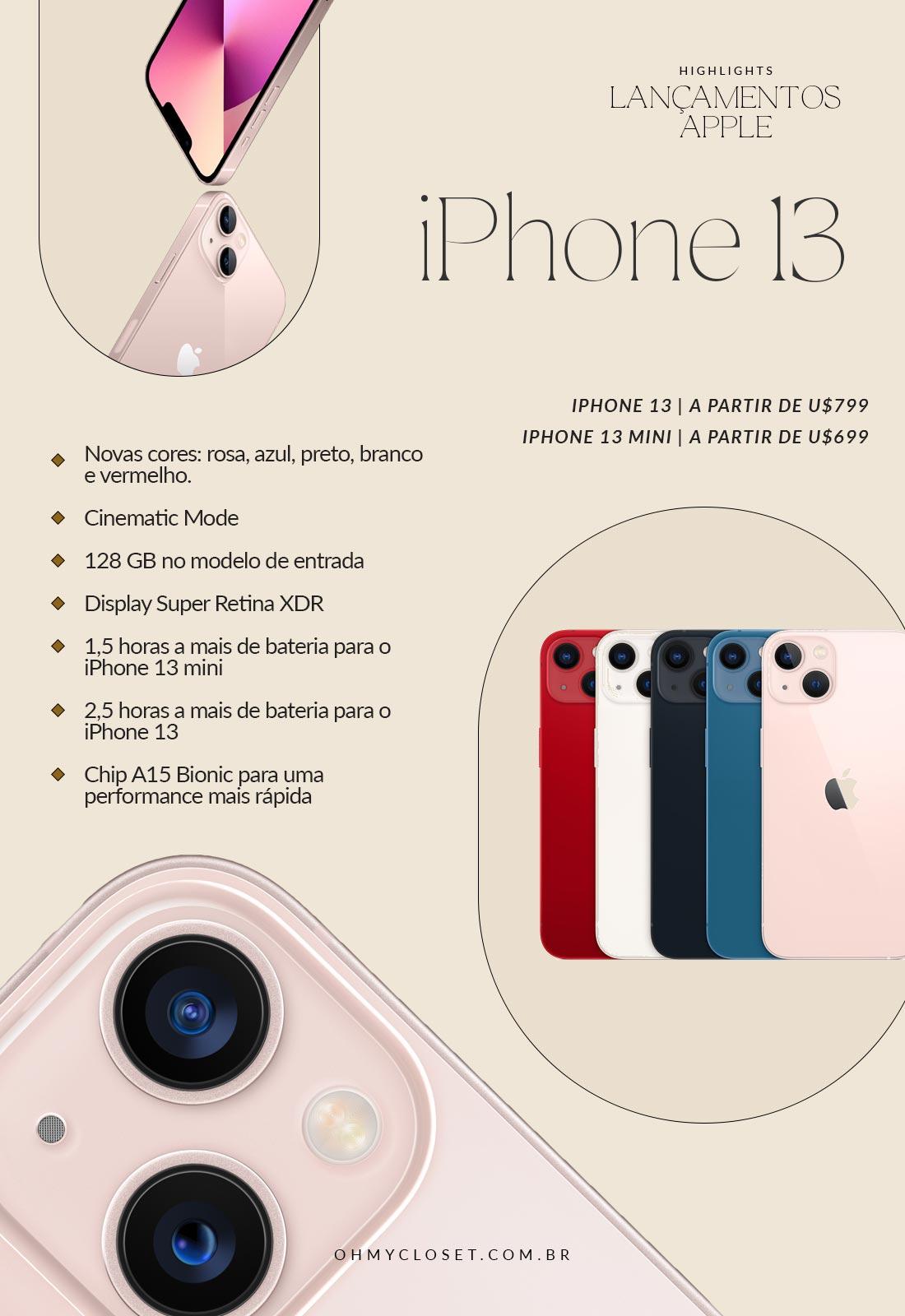 Avaliação Lançamento Apple, Evento Setembro de 2021, iPhone 13.