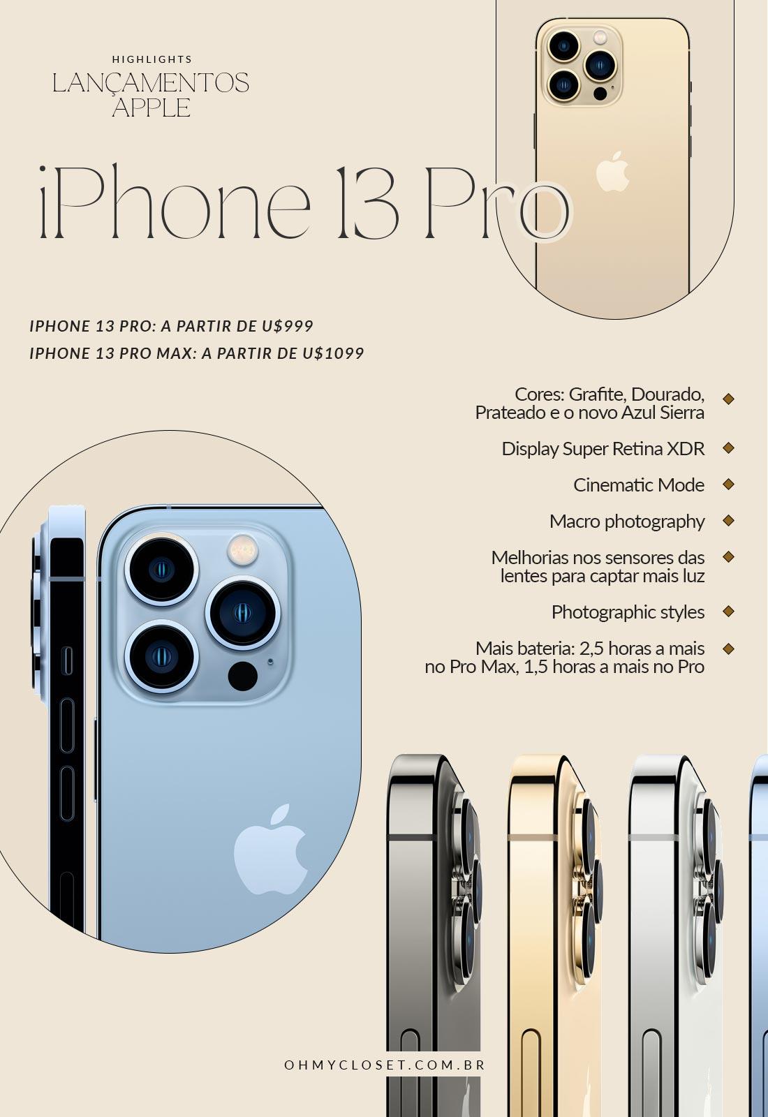 Avaliação iPhone 13 Pro, Lançamento Apple Evento Setembro de 2021.